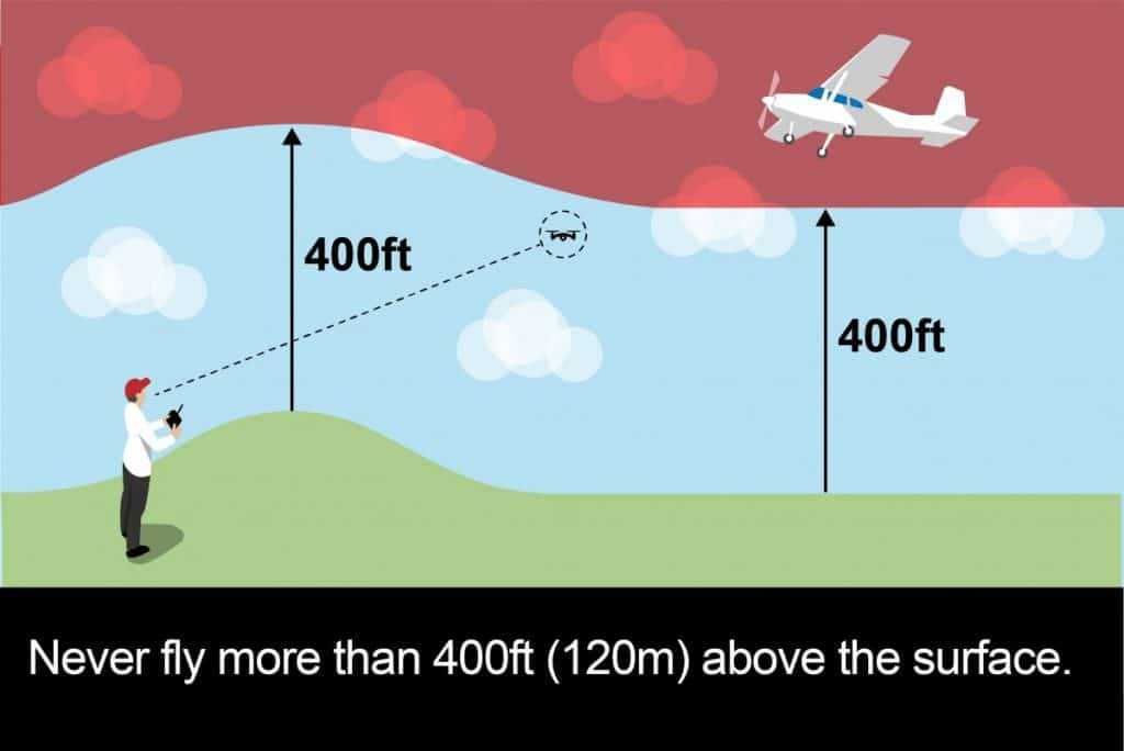 rules for flying model aircraft