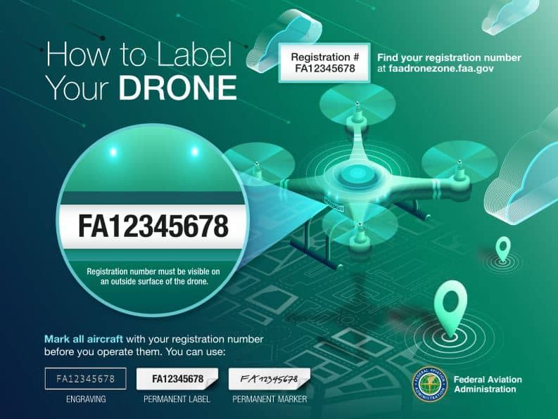 how to lable a drone