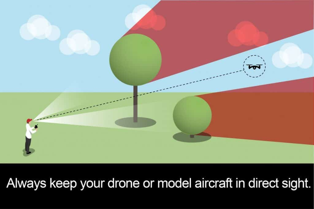 where can you fly your drone or RC Plane in the UK?